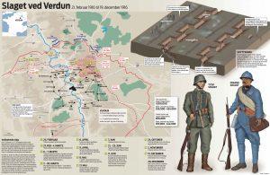 Slaget ved Verdun2